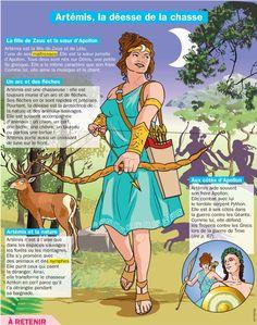Fiche exposés : Artémis, la déesse de la chasse History Activities, History Education, Art Education, Greek Gods And Goddesses, Greek Mythology, Roman Mythology, Artemis, Planeta Venus, Potnia Theron