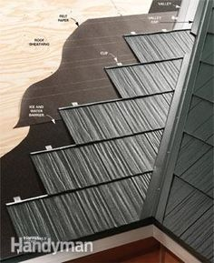1000 Images About Roofing On Pinterest Solar Metal