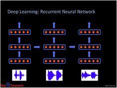 deep speech neural network