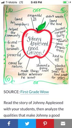 """Civic Participation and Skills. Respect for the rights of self and others includes making responsible choices and being accountable for personal actions. Literature: """"Johnny Appleseed"""" by Reeve Lindbergh First Grade Reading Games, First Grade Themes, Kindergarten Reading Activities, Kindergarten Social Studies, First Grade Activities, Social Studies Activities, Student Teaching, Life Skills Class, Johnny Appleseed"""