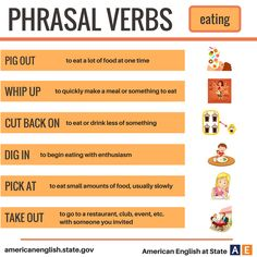 Phrasal Verbs: Eating - Week in Review English Verbs, English Vocabulary Words, English Phrases, Learn English Words, English Grammar, Fluent English, English Teaching Materials, Teaching English, English Tips