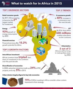 Emerging trends to watch in #Africa @africaceoforum