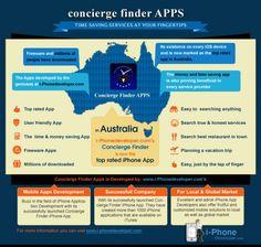 Concierge Finder iPhone App Developed by i-Phonedeveloper.com