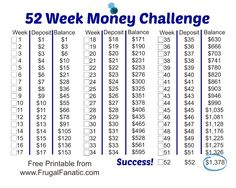 Take the 52 Week Money Challenge and save over $1300 this year!
