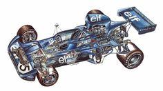 1972-974 Tyrrell 006 - Illustration b Paolo D'Alessio