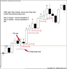 forex trailing stop loss strategy