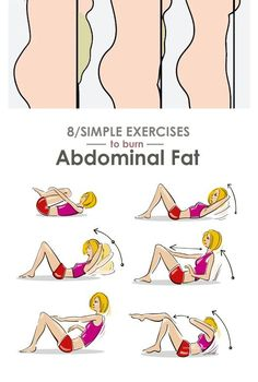 8 Simple Exercises to Reduce Lower Belly Fat – Page 3 – 18 Aims