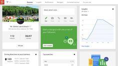 Google+ incorpora un panel de control para las páginas  http://www.genbeta.com/p/101973