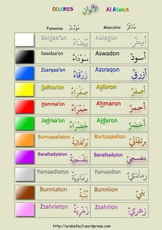 Learning Arabic MSA ( los-colores-en-Arabe-mas-y- Arabic Verbs, Write Arabic, Arabic Sentences, Arabic Phrases, Arabic Alphabet Letters, Arabic Alphabet For Kids, Learn Turkish Language, Arabic Language, Arabic Conversation