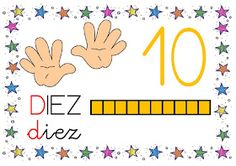 FUENTE:http://cositasparaelcole.blogspot.com.es/2013/08/carteles-numeros-manos.html?m=1