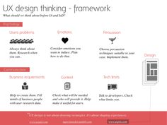 UX Design Thinking.   http://s3.amazonaws.com/files.posterous.com/temp-2011-10-16/GeggGrwpesfvoiAhBczkuuBhhuiAIEjzBjvrvbdFCsgxDxioodrFsAcbJigD/ux_thinking_framework.png?AWSAccessKeyId=AKIAJFZAE65UYRT34AOQ=1355752375=grUAwpxuXBGMdZKrim5BXBrD1mI%3D  UX design is often confused with making documentation for developers. It's something completely different.