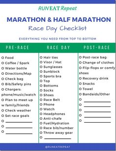 The ultimate planning guide for race day. Half marathon or full marathon checklist with everything you need for pre-race and running