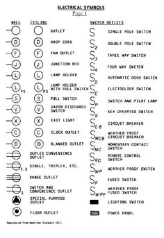 All the electric symbols for outlets and switches all on one web creating electric plan for remodel google search malvernweather Gallery