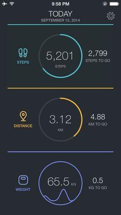 App Shopper: FitPort - Daily Activity, Health & Fitness Tracker App (Healthcare & Fitness)