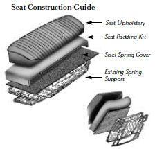 beetle seat padding