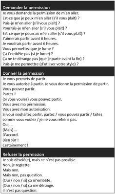 Demandez / Donner / Refuser la Permission en Français - learn French,communication,francais