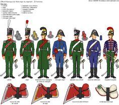 Titre de l'image 1er Régiment de Chasseurs à Cheval