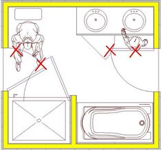 Illustrated Rules of Bathroom design:  http://starcraftcustombuilders.com/bath.design.rules.htm