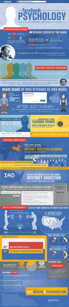 The Psychology of Facebook and the long-term effects on your brain. #socialmedia #infographics