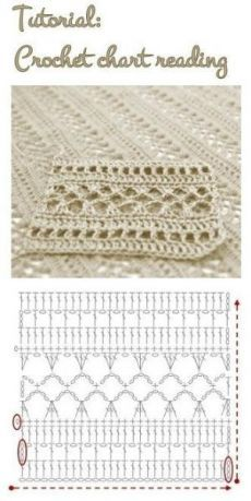 Watch This Video Beauteous Finished Make Crochet Look Like Knitting (the Waistcoat Stitch) Ideas. Amazing Make Crochet Look Like Knitting (the Waistcoat Stitch) Ideas. Crochet Stitches Patterns, Knitting Stitches, Stitch Patterns, Knitting Patterns, Knitting Charts, Free Knitting, Kids Knitting, Knitting Scarves, Blanket Patterns