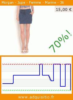 Morgan - Jupe - Femme - Marine - 36 (Vêtements). Réduction de 70%! Prix actuel 15,00 €, l'ancien prix était de 50,00 €. https://www.adquisitio.fr/morgan/jupe-femme-marine-36