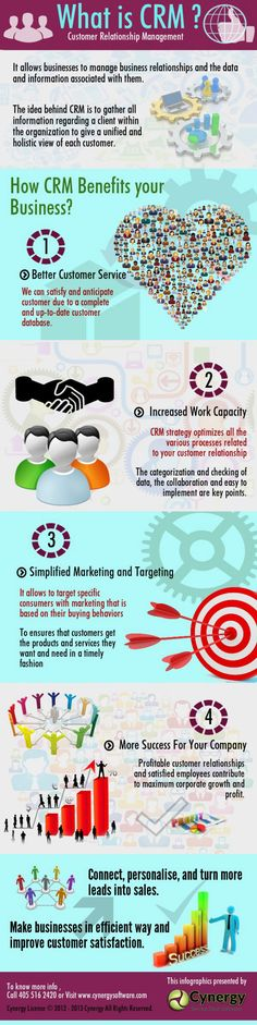 What is #CRM? Customer Relationship Management... Extremely important infographic! #fwresults