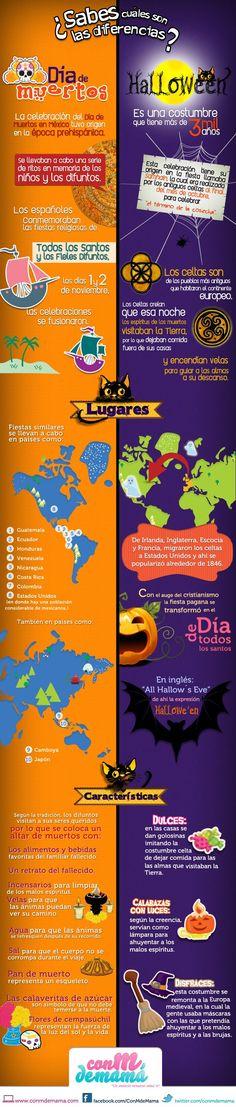 Revise los siguientes infografías. Escriba 6-8 frases comparativas que comparan y contrastan las dos tradiciones del Día de los muertos y Halloween (Día de las brujas). Review the following infogra...