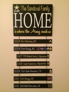home is where the army sends you - Google Search