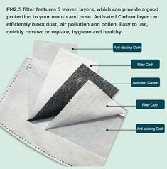 PM2.5 filter features 5 woven layers, which can provide a good protection to your mouth and nose. Activated Carbon layer can efficiently block dust, air pollution and pollen. Activated Carbon Filter, Craft Accessories, Air Pollution, Fabric Crafts, Filters, Layers, Face, Things To Sell, Medical