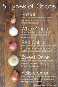 cooking tips Before we learn how to peel, slice and chop onions it is important to know the different types of onions and some of their uses. My Little Chefs had so many questions we deci Cooking 101, Cooking Recipes, Healthy Recipes, Cooking Hacks, Cooking Ideas, Cooking Onions, Cooking Tools, Healthy Cooking, Cooking Humor