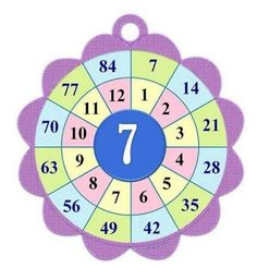 multiplication worksheets wheels for kıds Toddler Color Learning, Learning Colors, Multiplication Worksheets, Maths Puzzles, Multiplication Tables, Math Tables, Math Blocks, Math Crafts, Islam For Kids