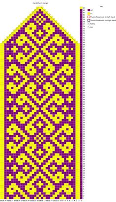 Knitting Charts, Knitting Socks, Knitting Patterns, Crochet Mittens, Mittens Pattern, Crochet Chart, Crochet Motif, Cross Stitch Bird, Cross Stitch Patterns