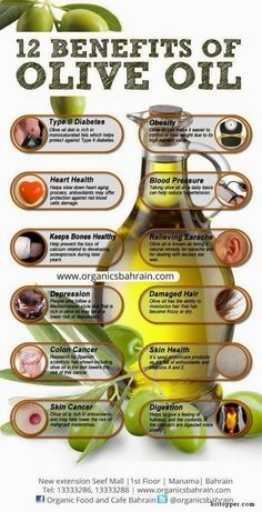 Health and beauty benefits of Olive Oil [Infographic].  Olive oil contains about 74% monounsaturated fat, considered the healthiest fat ...