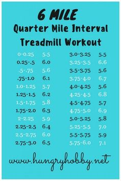 6-mile-treadmill-wokrout.jpg