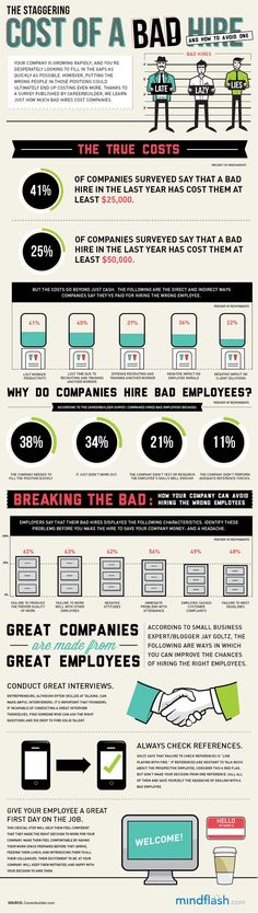 The Staggering Cost of a Bad Hire The world of Business revolves around money and being able to spend it wisely as well as save as much as possible. Making a bad hiring decision can cost your business a lot of money. This infographic from discussed Talent Management, Management Tips, Management Styles, Career Development, Professional Development, Management Development, Self Branding, Jobs, Employee Engagement
