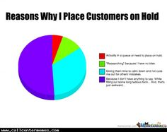 Reasons why I place customers on hold
