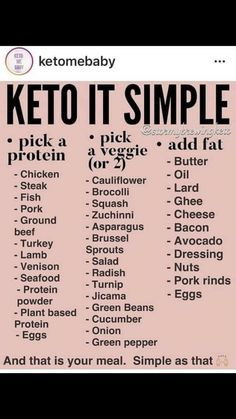 does the ketone diet work!>>Is the Keto diet safe? Will it help you lose weight? What foods can you eat on a keto diet plan? Keto Food List, Food Lists, Keto Foods, Food For Diet, Keto Diet Grocery List, Keto Approved Foods, Ketogenic Meals, Ketosis Diet, Keto Snacks