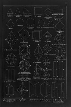 "chaosophia218: ""Antique illustration of Crystals, 1886. """