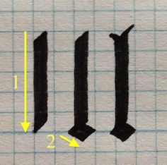 The Pensive Pen: Technique - Gothic Textura Quadrata: An Alternate Ductus