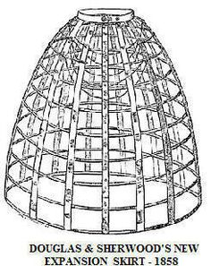Douglas  Sherwood's New Expansion Skirt - cage design from 1858