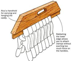 Easy Way to Carry and Store Spring Clamps by Jack Hegarty This caddy is one of the best ways to organize a collection of spring clamps. To make it, cut a handle, thin the lower edge with opposing rabbets, and pop the clamps onto . Woodworking Clamps, Woodworking Workshop, Easy Woodworking Projects, Woodworking Furniture, Fine Woodworking, Wood Projects, Woodworking Videos, Woodworking Organization, Woodworking Quotes