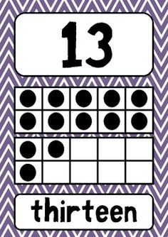 Number Wall Posters with Ten Frames 1-20