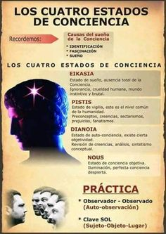 Know Thyself, Baby Witch, Spiritual Messages, Mental And Emotional Health, Birth Chart, Third Eye, Karma, Chakra, Coaching