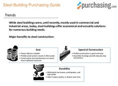 #Steel buildings have gained in popularity among #residential communities as well as #industrial sectors as they are quick to install, easy to maintain, durable and cost-effective.  Find out more in our steel buildings purchasing guide!