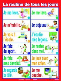 La routine/The routine of the day French Expressions, French Language Lessons, French Language Learning, French Lessons, Basic French Words, French Phrases, French Teaching Resources, Teaching French, French Flashcards