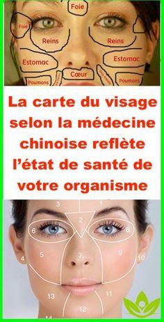 La carte du visage selon la médecine chinoise reflète l'état de santé de votre organisme