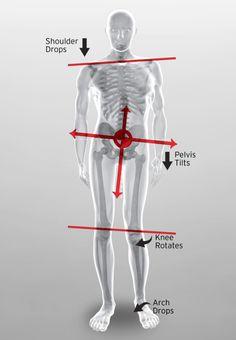 A body imbalanced is a life imbalanced.