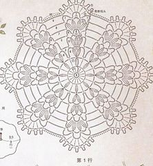 Breathtaking Crochet So You Can Comprehend Patterns Ideas. Stupefying Crochet So You Can Comprehend Patterns Ideas. Crochet Coaster Pattern, Crochet Doily Diagram, Crochet Doily Patterns, Crochet Chart, Thread Crochet, Crochet Doilies, Crochet Flowers, Crochet Lace, Crochet Circles