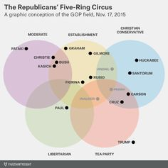 silver-gop-five-ring
