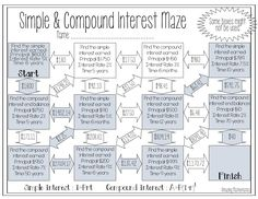 Interesting Seventh Grade Math Compound Interest In Ixl Pound ...